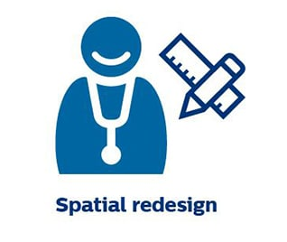 Spatial redesign