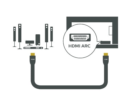 Home Theater System HDMI ARC