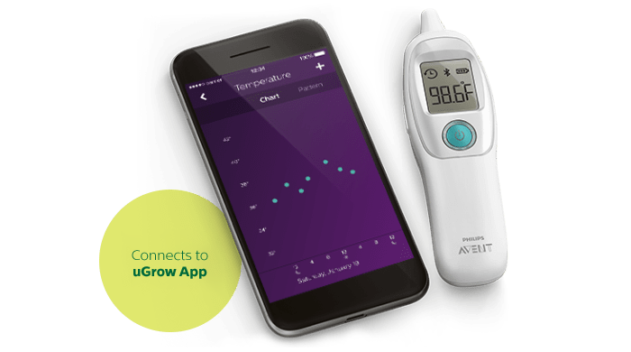 Smart ear thermometer Philips Avent